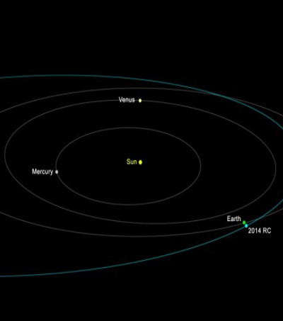 Newly Discovered Asteroid to Fly Over New Zealand