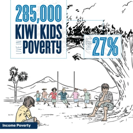 kiwi-kids-poverty