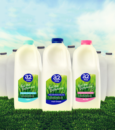 Kiwi Founded a2 Milk Outperforms Major Global Producers